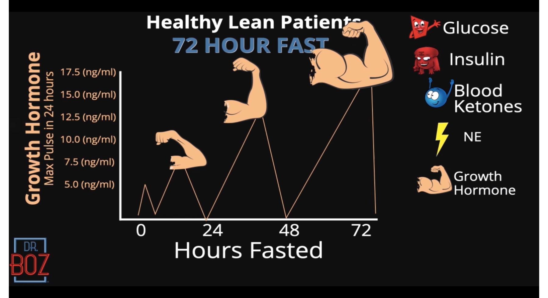 Screenshot_2020-09-14 4 Fasting Cycle – Bonus Video(3)